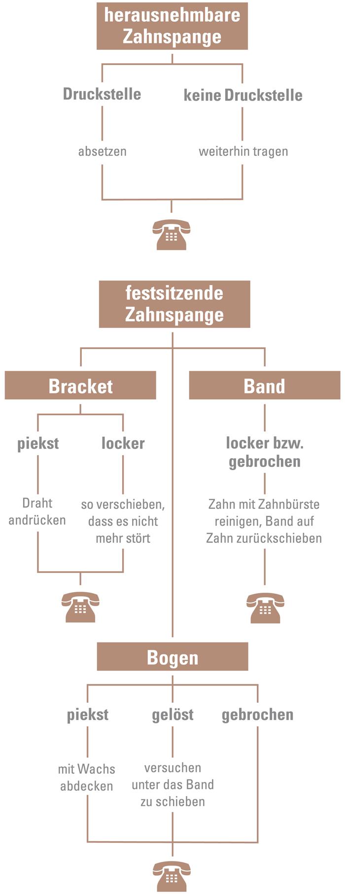Tolle Drahtdiagramm Für Website Galerie - Die Besten Elektrischen ...